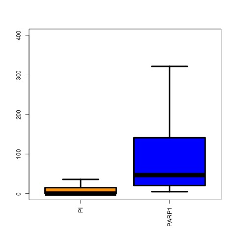 boxplot-ac16-tnf-species.jpg