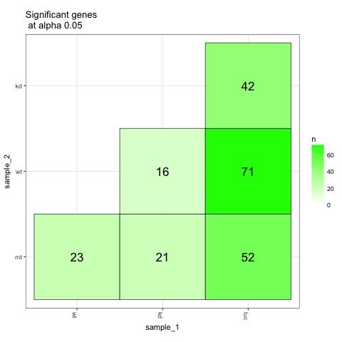 figures/sig_matrix.jpg