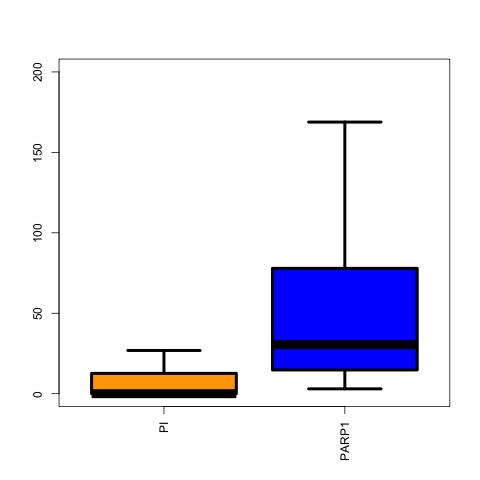 figures/boxplot-ac16-species.jpg